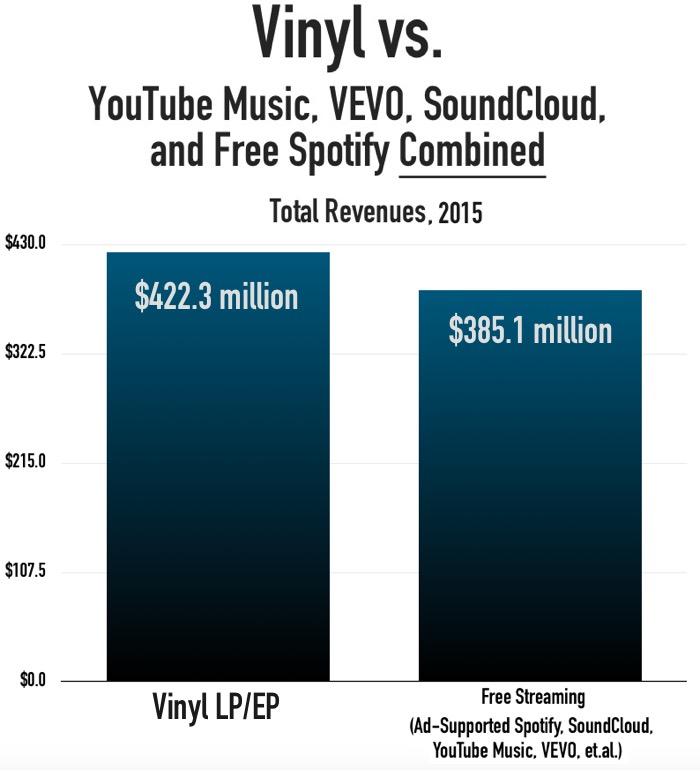 vinyl_v_freestreaming2015